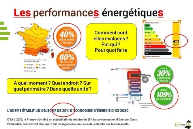 La performance énergétique se décline en réalité sous de multiples formes qui ne sont pas harmonisées.