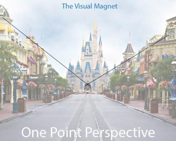 Perspective forcée et Disneyland