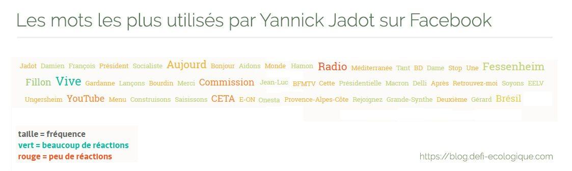 Les mots les plus utilisés par Yannick Jadot sur Facebook